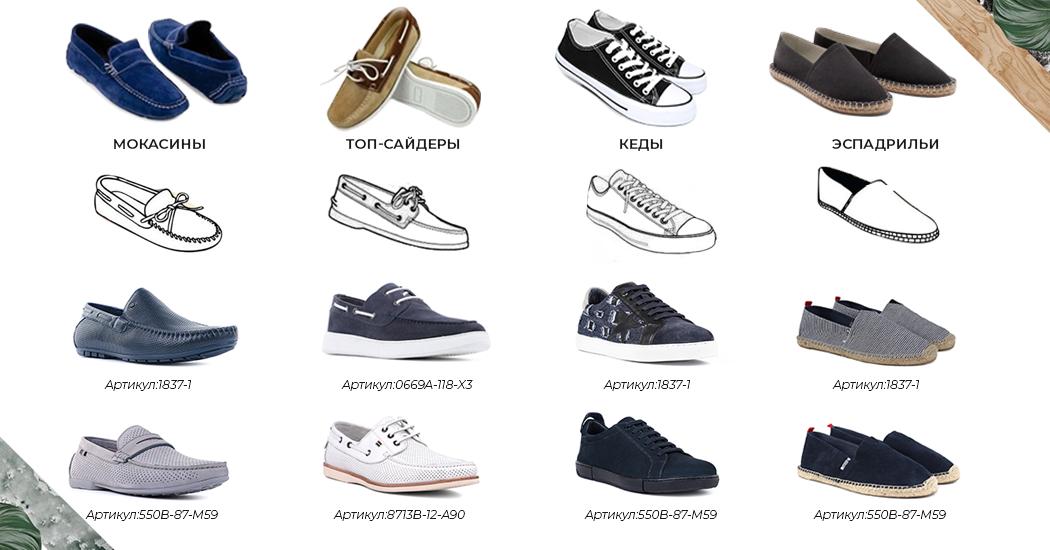 человеческого мужская обувь виды и названия с фото где-то прочла