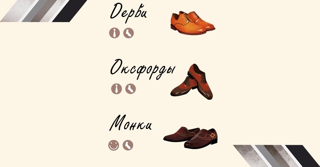 С чем носить мужскую обувь
